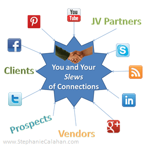 Find a CRM (Client Relationship Management) System that Fits Your Needs